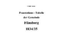 Praestations - Tabelle der Gemeinde Flinsberg 1834/35 [Dokument elektroniczny]