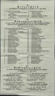 Verzeichniß der Mitglieder des Magistrats zu Hirschberg am 1. Juni 1842