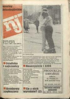 Nowiny Jeleniogórskie : tygodnik społeczny, [R. 36], 1993, nr 11 (1715!)