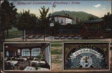 Restaurant Schützenhaus, Hirschberg i. Schles. [Dokument ikonograficzny]