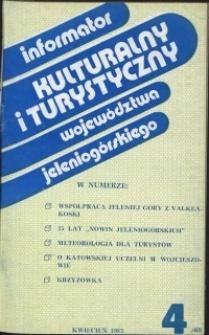 Informator Kulturalny i Turystyczny Województwa Jeleniogórskiego, 1983, nr 4