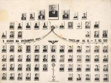 Tableau z X Kursu na Dyżurnych Ruchu Dyrekcji Okręgowej Kolei Państwowych zorganizowanego we Wrocławiu w dniach 16.06 - 7.10.1950 r. [Dokument ikonograficzny]