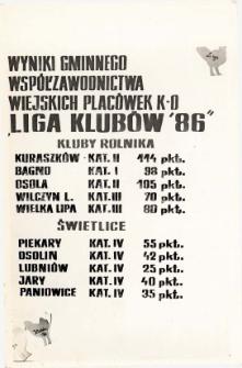 Reprodukcja fotograficzna afisza z wynikami Ligi Klubów, 20.01.1987 r.