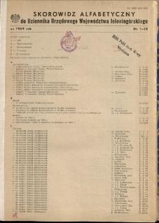 Skorowidz alfabetyczny do Dziennika Urzędowego Województwa Jeleniogórskiego za rok 1989, nr 1-18