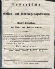 Uebersicht des Kassen- und Vermögenszustandes der Stadt Hirschberg am Ende des Jahres